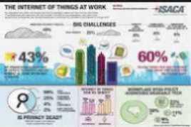 Advanced Internet Management v1